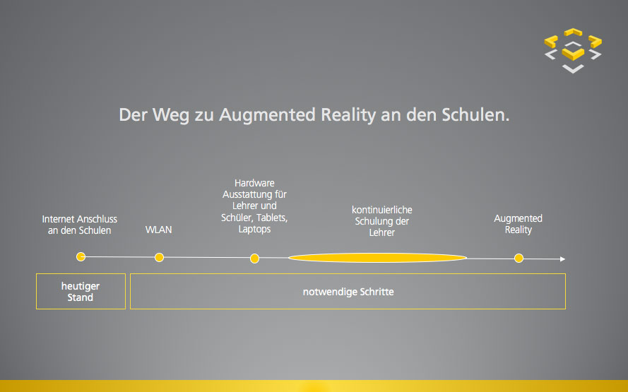 Augmented Reality in Bildung. 23 Pädagogen in der Diskussion mit appear2media.